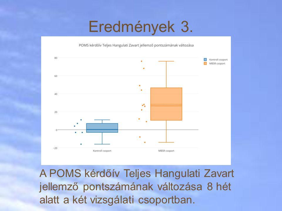 Eredmények 3. A POMS kérdőív Teljes Hangulati Zavart jellemző pontszámának változása 8 hét alatt a két vizsgálati csoportban.