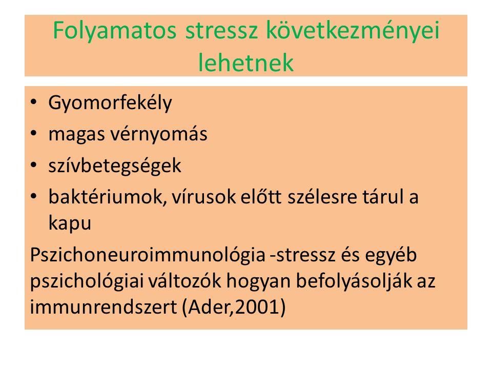 Folyamatos stressz következményei lehetnek Gyomorfekély magas vérnyomás szívbetegségek baktériumok, vírusok előtt szélesre tárul a kapu Pszichoneuroimmunológia -stressz és egyéb pszichológiai változók hogyan befolyásolják az immunrendszert (Ader,2001)