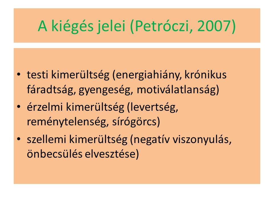 A kiégés jelei (Petróczi, 2007) testi kimerültség (energiahiány, krónikus fáradtság, gyengeség, motiválatlanság) érzelmi kimerültség (levertség, reménytelenség, sírógörcs) szellemi kimerültség (negatív viszonyulás, önbecsülés elvesztése)