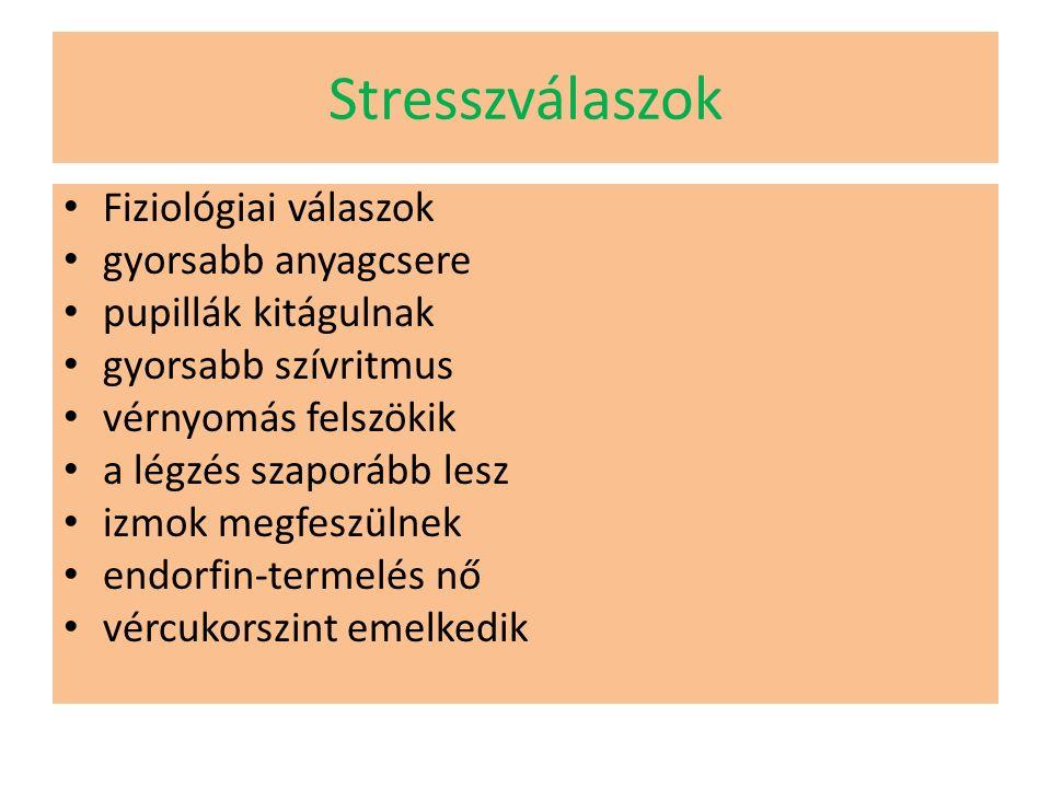 Stresszválaszok Fiziológiai válaszok gyorsabb anyagcsere pupillák kitágulnak gyorsabb szívritmus vérnyomás felszökik a légzés szaporább lesz izmok megfeszülnek endorfin-termelés nő vércukorszint emelkedik