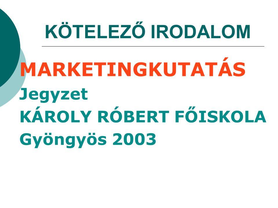 Piackutatás Marketingkutatás Kereslet- kínálat vizsgálata A vállalat piaci magatartásának lehetőségei