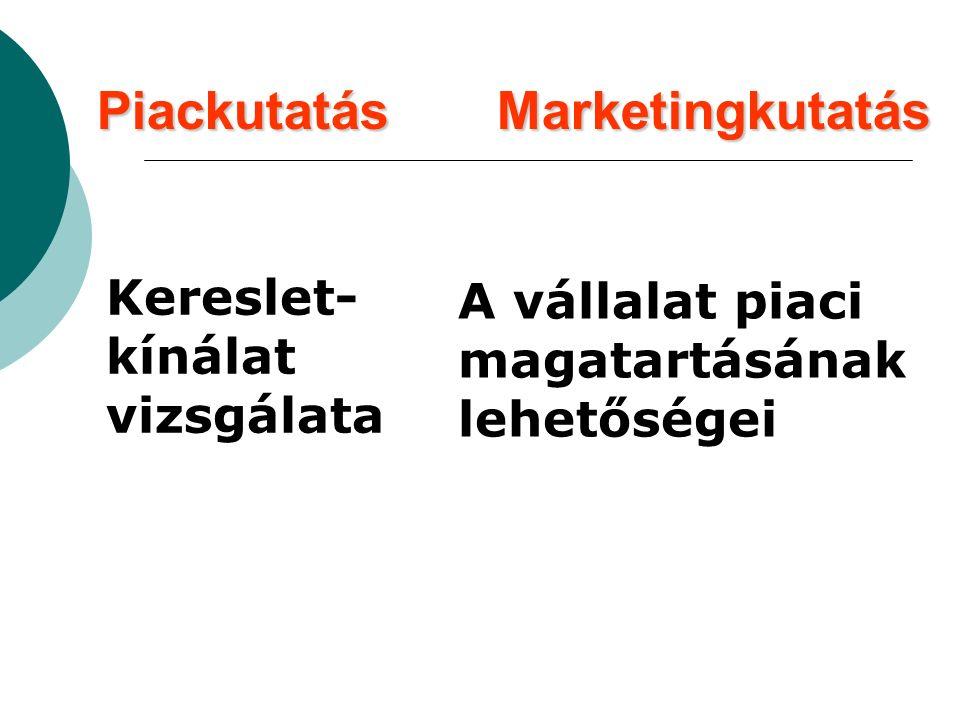 Terméktesztelés lehetőségei  Összehasonlító tesztek  Piaci tesztek