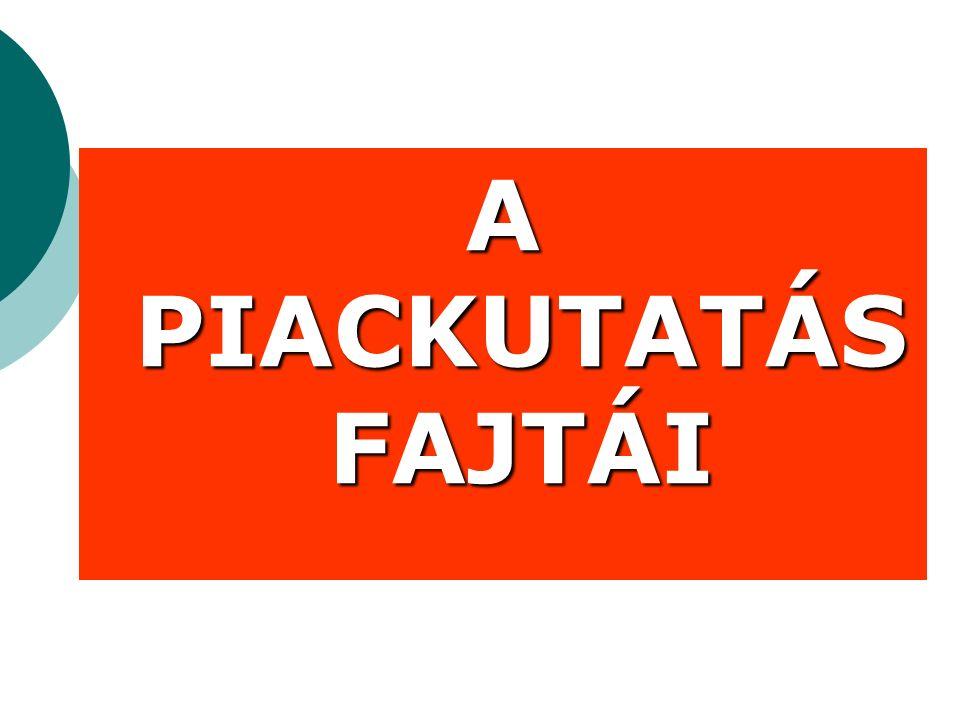 Marketingkutatás Tamus Antalné Dr. KÁROLY RÓBERT FŐISKOLA, GYÖNGYÖS 2004