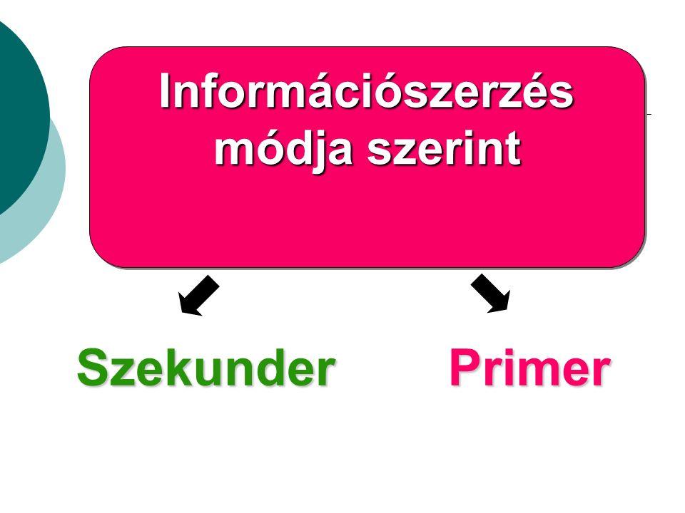 Kvalitatív eljárások Indirekt Projektíveljárások Asszociációseljárások