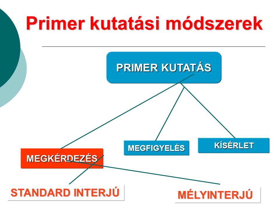 Strukturáltság szerint