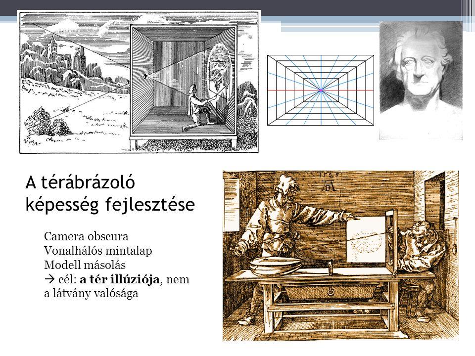 A térábrázoló képesség fejlesztése Camera obscura Vonalhálós mintalap Modell másolás  cél: a tér illúziója, nem a látvány valósága