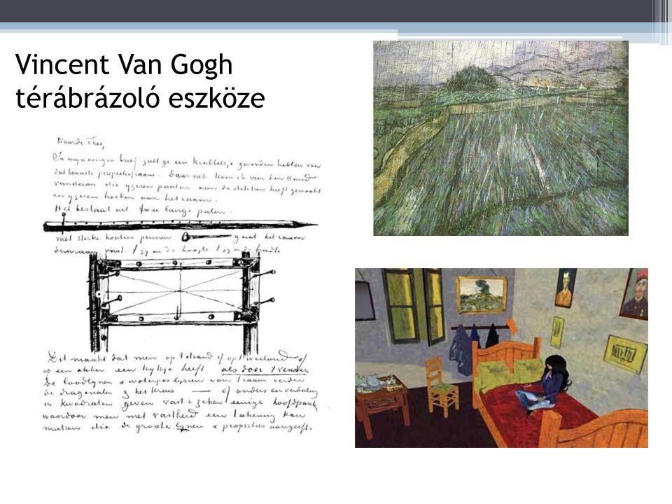 Vincent Van Gogh térábrázoló eszköze