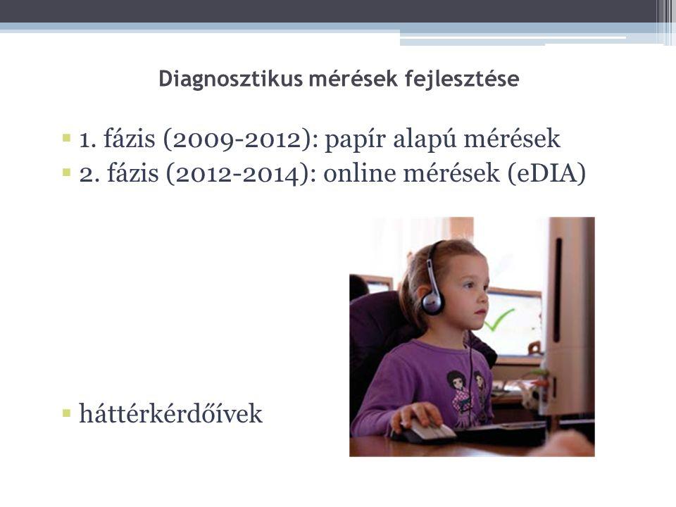 Diagnosztikus mérések fejlesztése  1. fázis (2009-2012): papír alapú mérések  2. fázis (2012-2014): online mérések (eDIA)  háttérkérdőívek
