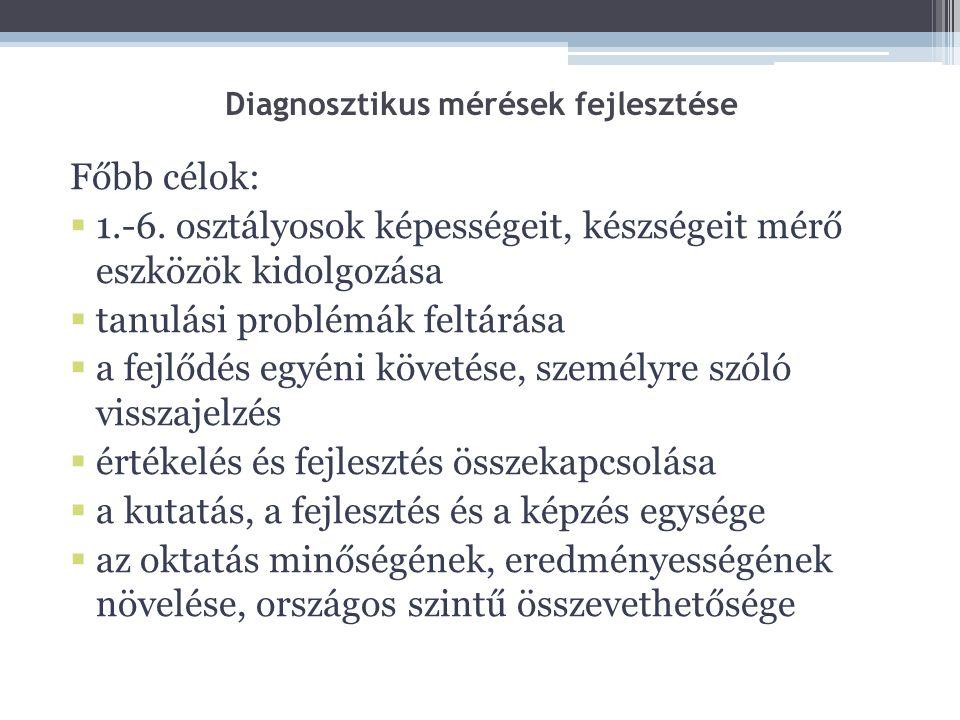 Diagnosztikus mérések fejlesztése Főbb célok:  1.-6.