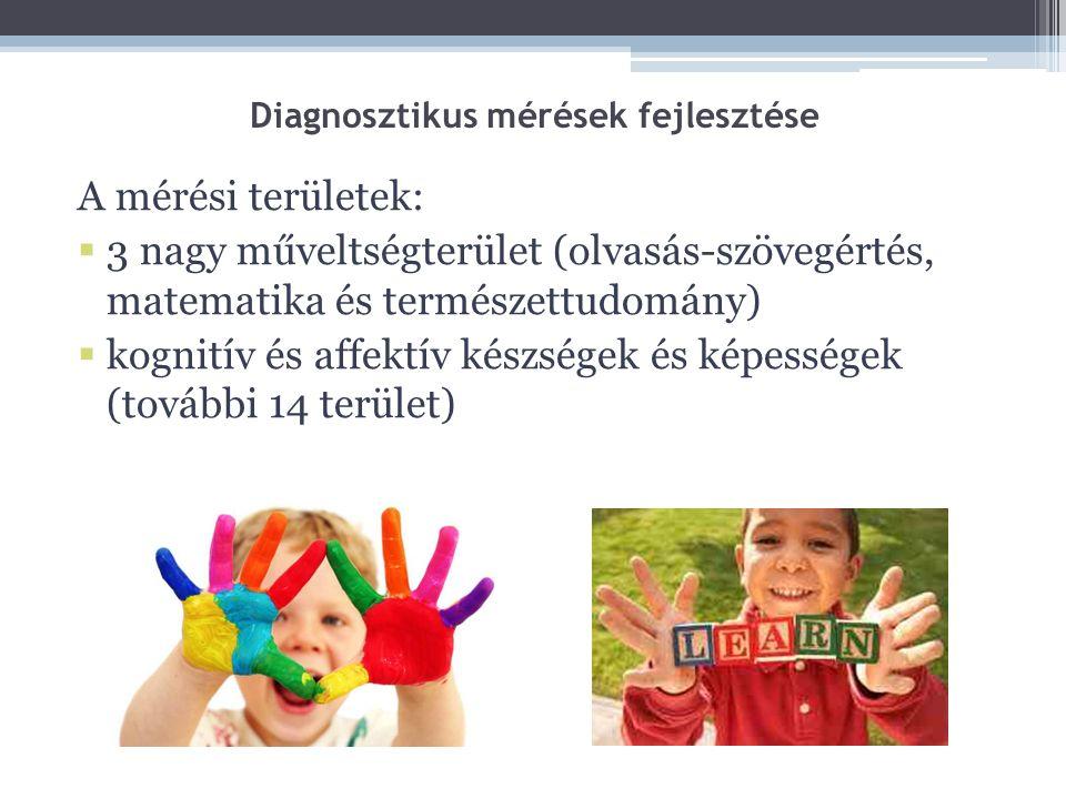 Diagnosztikus mérések fejlesztése A mérési területek:  3 nagy műveltségterület (olvasás-szövegértés, matematika és természettudomány)  kognitív és affektív készségek és képességek (további 14 terület)
