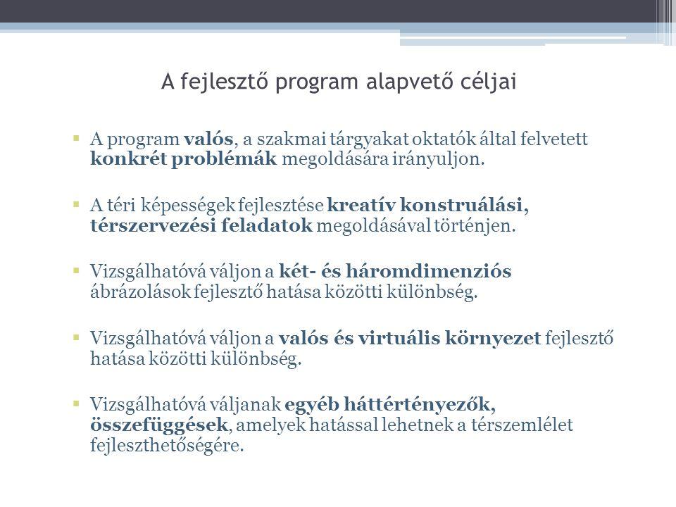 A fejlesztő program alapvető céljai  A program valós, a szakmai tárgyakat oktatók által felvetett konkrét problémák megoldására irányuljon.  A téri