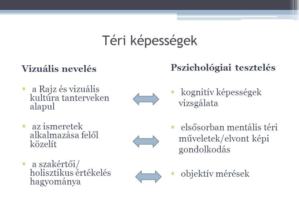 Téri képességek Vizuális nevelés  a Rajz és vizuális kultúra tanterveken alapul  az ismeretek alkalmazása felől közelít  a szakértői/ holisztikus értékelés hagyománya Pszichológiai tesztelés  kognitív képességek vizsgálata  elsősorban mentális téri műveletek/elvont képi gondolkodás  objektív mérések