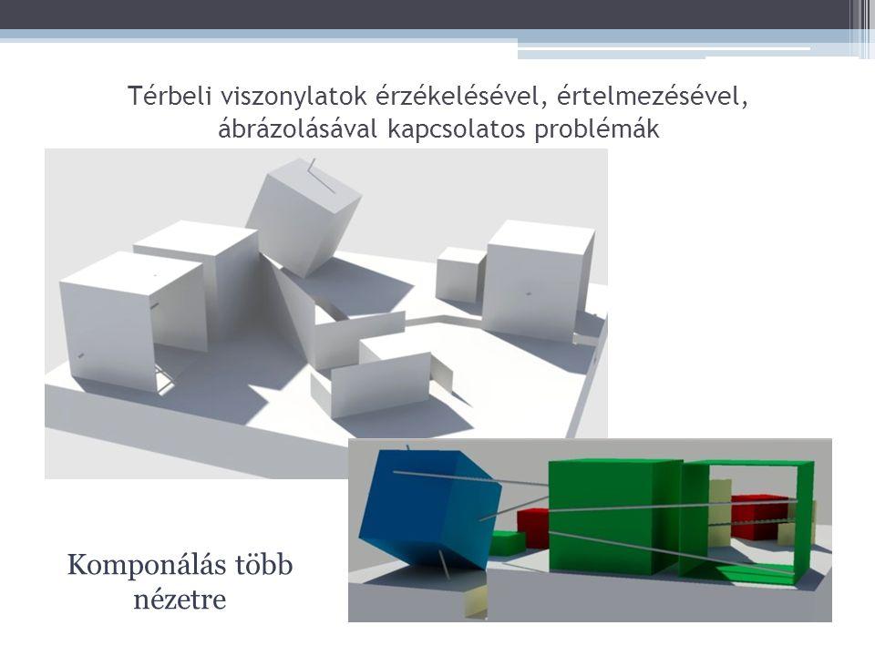 Térbeli viszonylatok érzékelésével, értelmezésével, ábrázolásával kapcsolatos problémák Komponálás több nézetre
