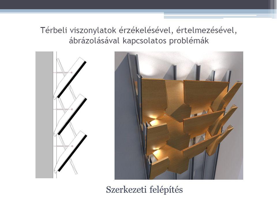 Térbeli viszonylatok érzékelésével, értelmezésével, ábrázolásával kapcsolatos problémák Szerkezeti felépítés