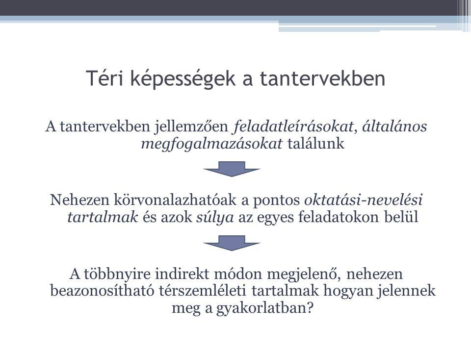 """Téri képességek a tantervekben (2010-2014) A tanterv szövegéből kiemelt tartalmi egység: """"Személyes és közös élmények, képzetek megjelenítése rajzokban, festményekben, szobrokban. Feltételezett térszemléleti tananyag: Térbeli viszonylatok érzékeltetése elhelyezéssel (pl.: fent-lent, elől- hátul, jobbra-balra, takarás, előtér-háttér) A tananyaghoz kapcsolható fogalmak, fejleszthető területetek, készségek : térbeli helyzetek, viszonylatok megkülönböztetésének képessége; takart tömegek érzékelése; a térérzékelést befolyásoló tényezők: optikai csalódások, térillúziók; nézőpont, horizonthelyzet változásával módosuló térbeli viszonylatok; téri emlékezet"""