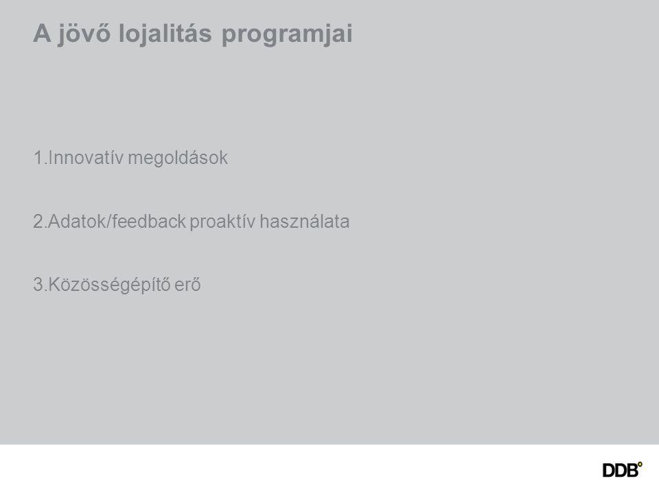 A jövő lojalitás programjai 1.Innovatív megoldások 2.Adatok/feedback proaktív használata 3.Közösségépítő erő