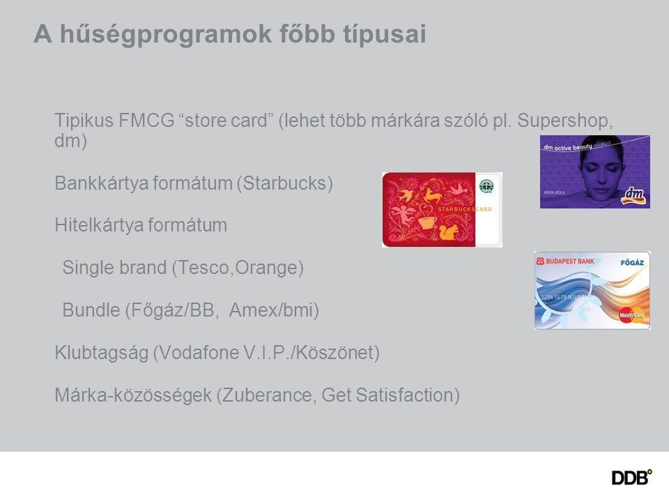 """A hűségprogramok főbb típusai Tipikus FMCG """"store card"""" (lehet több márkára szóló pl. Supershop, dm) Bankkártya formátum (Starbucks) Hitelkártya formá"""