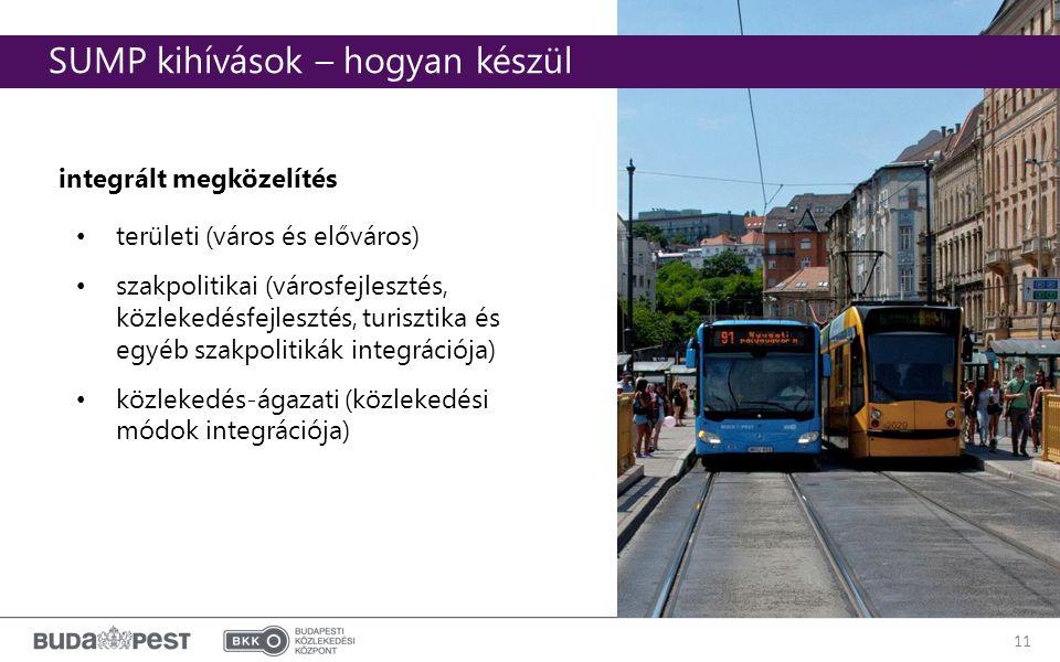 területi (város és előváros) szakpolitikai (városfejlesztés, közlekedésfejlesztés, turisztika és egyéb szakpolitikák integrációja) közlekedés-ágazati (közlekedési módok integrációja) 11 integrált megközelítés SUMP kihívások – hogyan készül