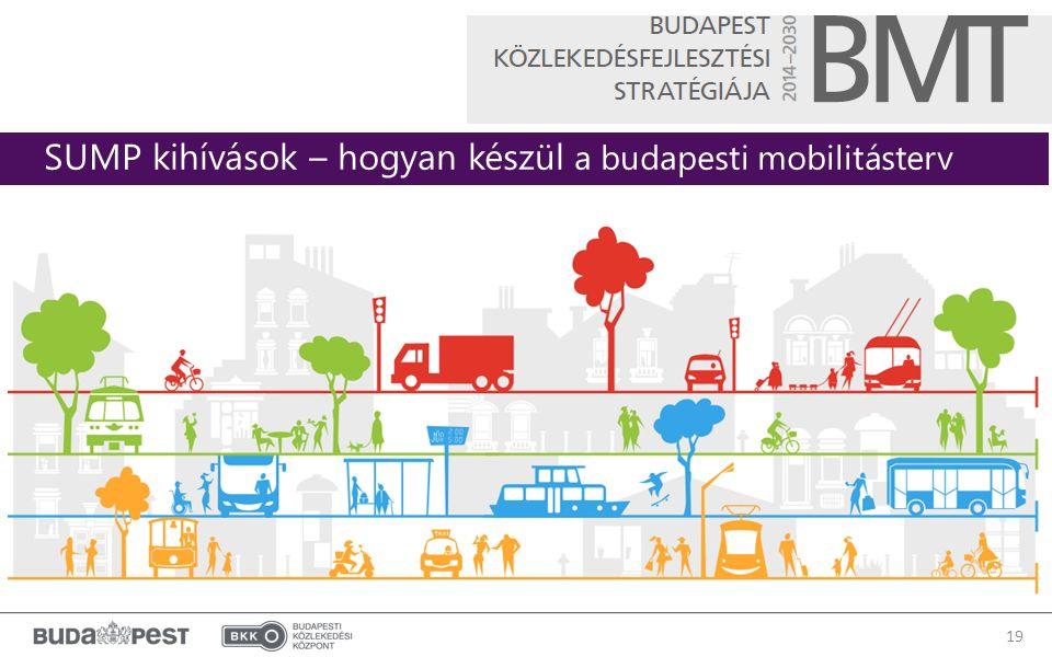 19 SUMP kihívások – hogyan készül a budapesti mobilitásterv