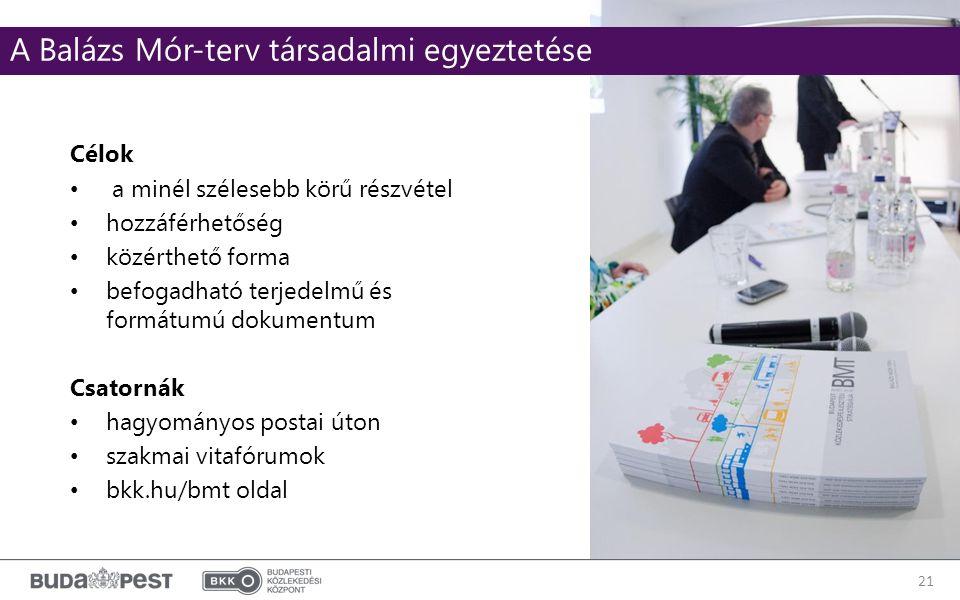 Célok a minél szélesebb körű részvétel hozzáférhetőség közérthető forma befogadható terjedelmű és formátumú dokumentum Csatornák hagyományos postai úton szakmai vitafórumok bkk.hu/bmt oldal 21 A Balázs Mór-terv társadalmi egyeztetése