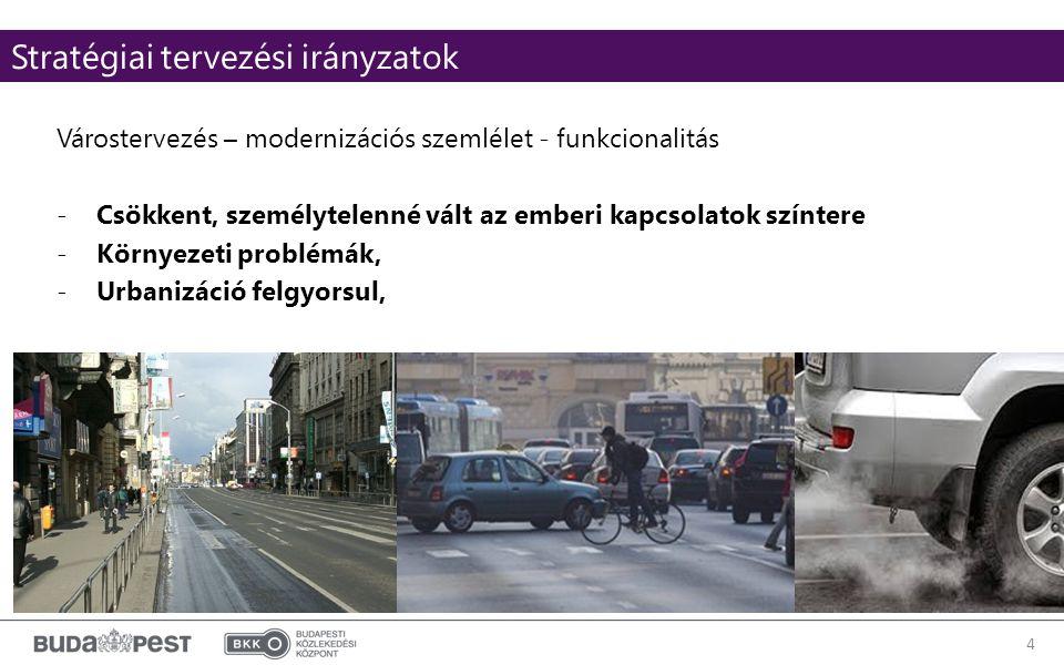 4 Várostervezés – modernizációs szemlélet - funkcionalitás -Csökkent, személytelenné vált az emberi kapcsolatok színtere -Környezeti problémák, -Urbanizáció felgyorsul, Stratégiai tervezési irányzatok