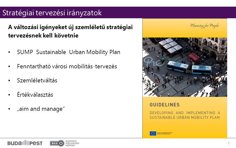"""7 A változási igényeket új szemléletű stratégiai tervezésnek kell követnie SUMP Sustainable Urban Mobility Plan Fenntartható városi mobilitás-tervezés Szemléletváltás Értékválasztás """"aim and manage Stratégiai tervezési irányzatok"""