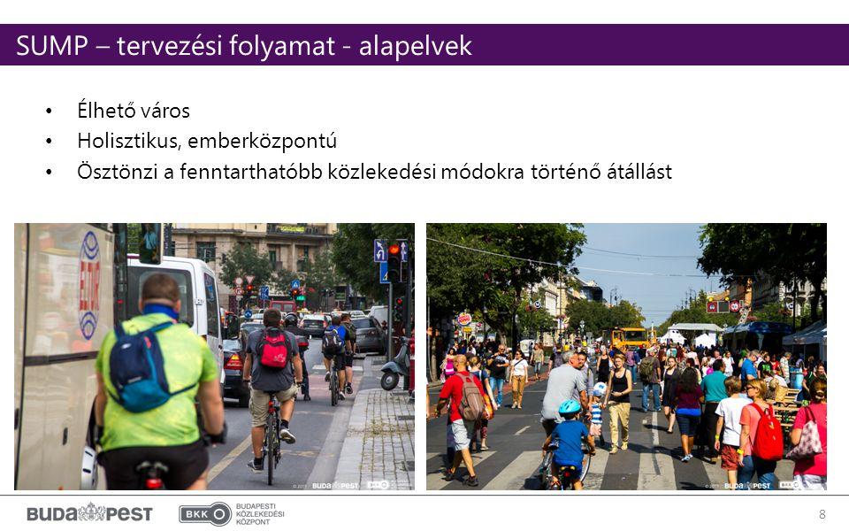 8 Élhető város Holisztikus, emberközpontú Ösztönzi a fenntarthatóbb közlekedési módokra történő átállást SUMP – tervezési folyamat - alapelvek