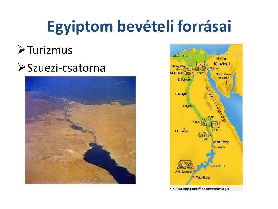 Egyiptom bevételi forrásai  Turizmus  Szuezi-csatorna