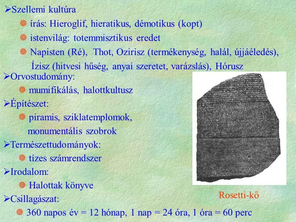 Rosetti-kő  Orvostudomány:  mumifikálás, halottkultusz  Építészet:  piramis, sziklatemplomok, monumentális szobrok  Természettudományok:  tízes