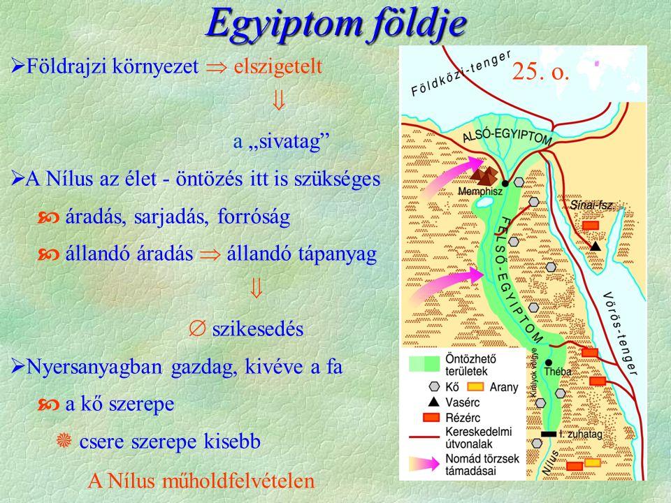 """Egyiptom földje  Földrajzi környezet  elszigetelt  a """"sivatag""""  A Nílus az élet - öntözés itt is szükséges  áradás, sarjadás, forróság  állandó"""