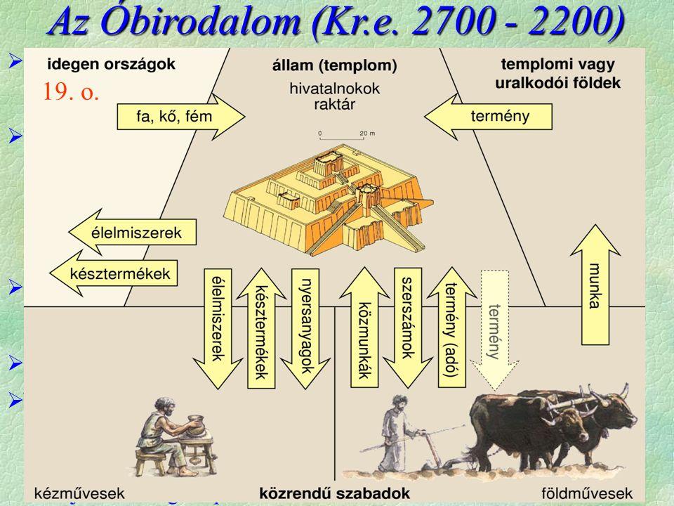 Az Óbirodalom (Kr.e. 2700 - 2200)  Kialakul a fáraók korlátlan (despotikus) hatalma  a fáraó isten is (istenkirály) (övé az egész ország)  Társadal