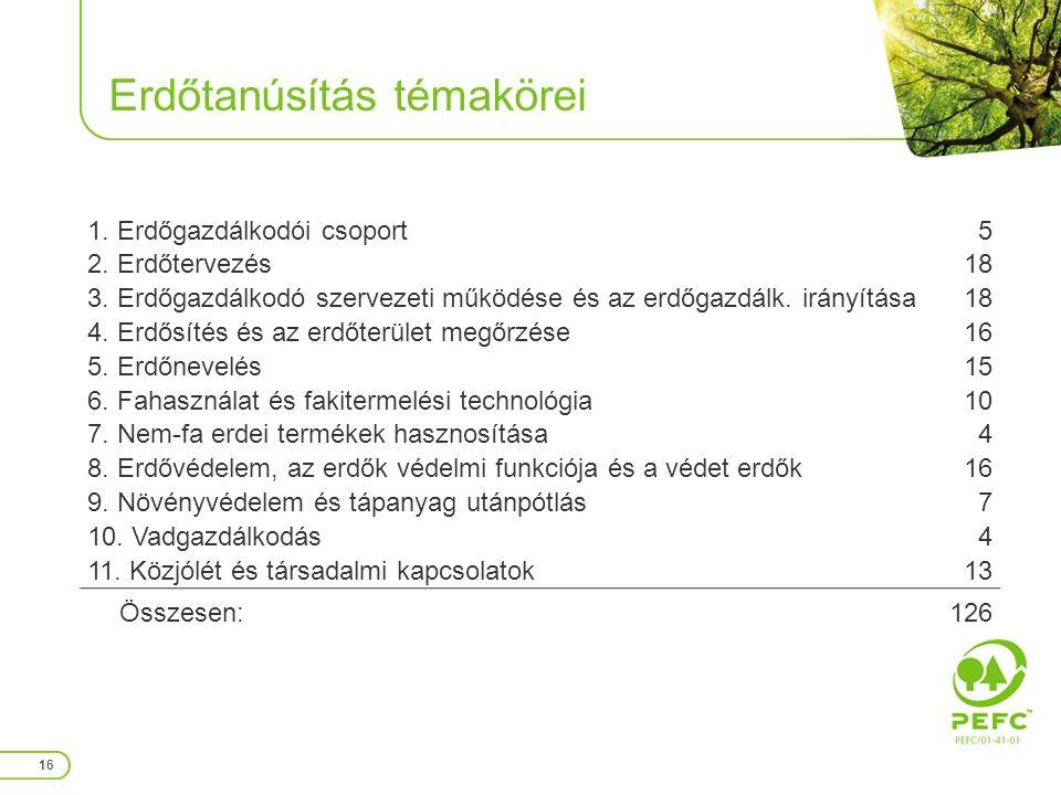 Erdőtanúsítás témakörei 16 1. Erdőgazdálkodói csoport5 2.