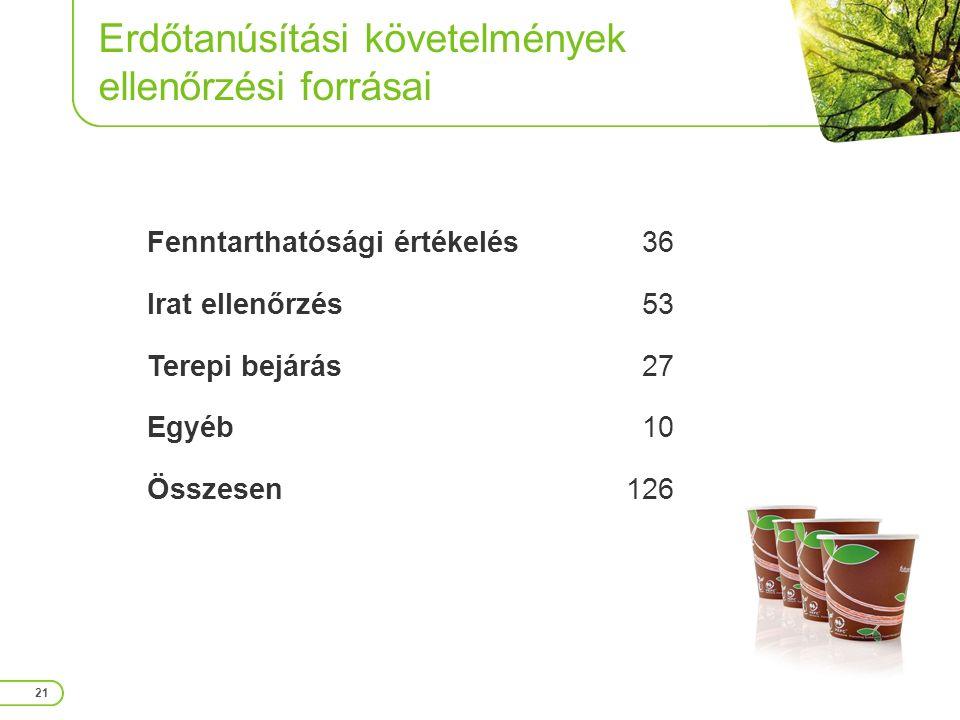 Erdőtanúsítási követelmények ellenőrzési forrásai 21 Fenntarthatósági értékelés36 Irat ellenőrzés53 Terepi bejárás27 Egyéb10 Összesen126