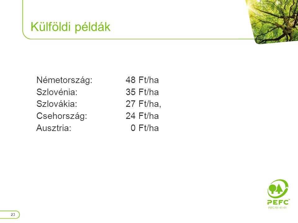 Külföldi példák 23 Németország: 48 Ft/ha Szlovénia: 35 Ft/ha Szlovákia: 27 Ft/ha, Csehország: 24 Ft/ha Ausztria: 0 Ft/ha