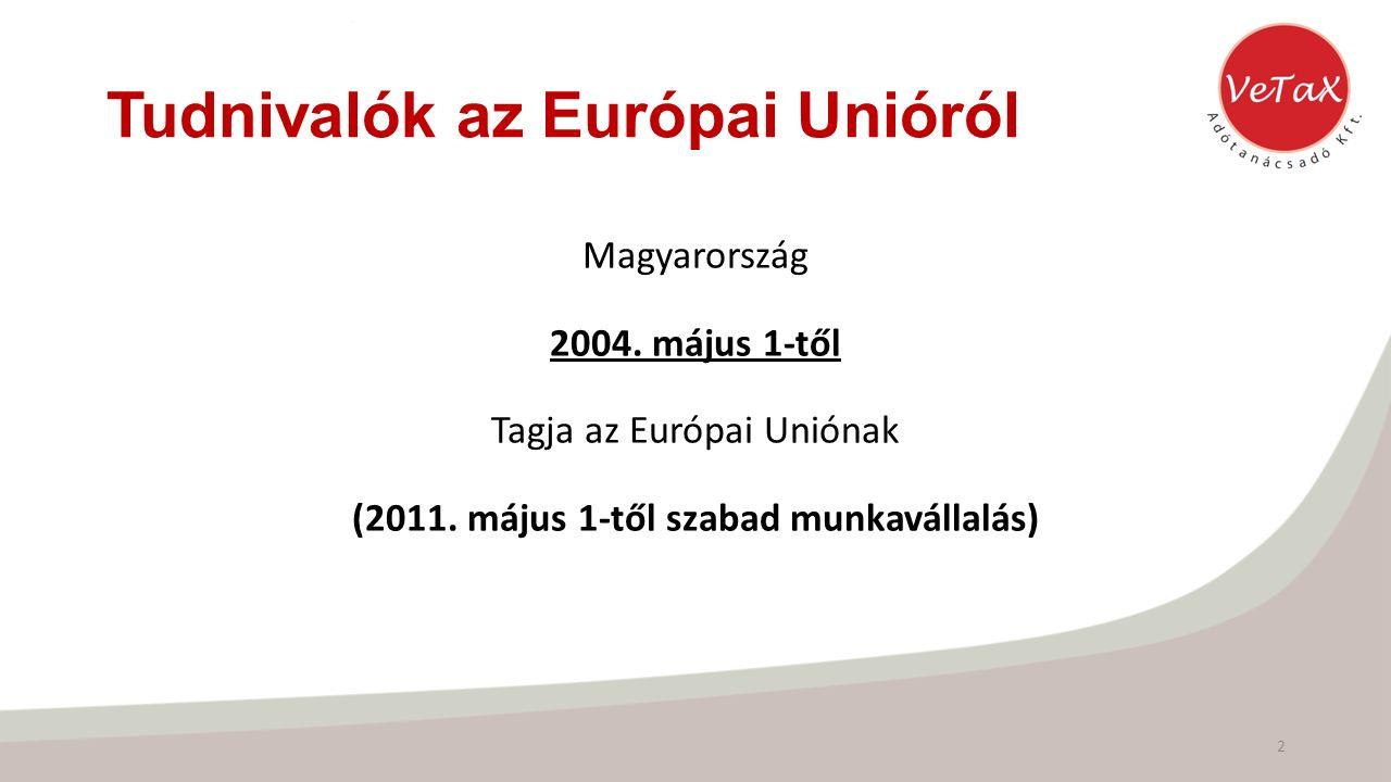 Tudnivalók az Európai Unióról 2 Magyarország 2004.