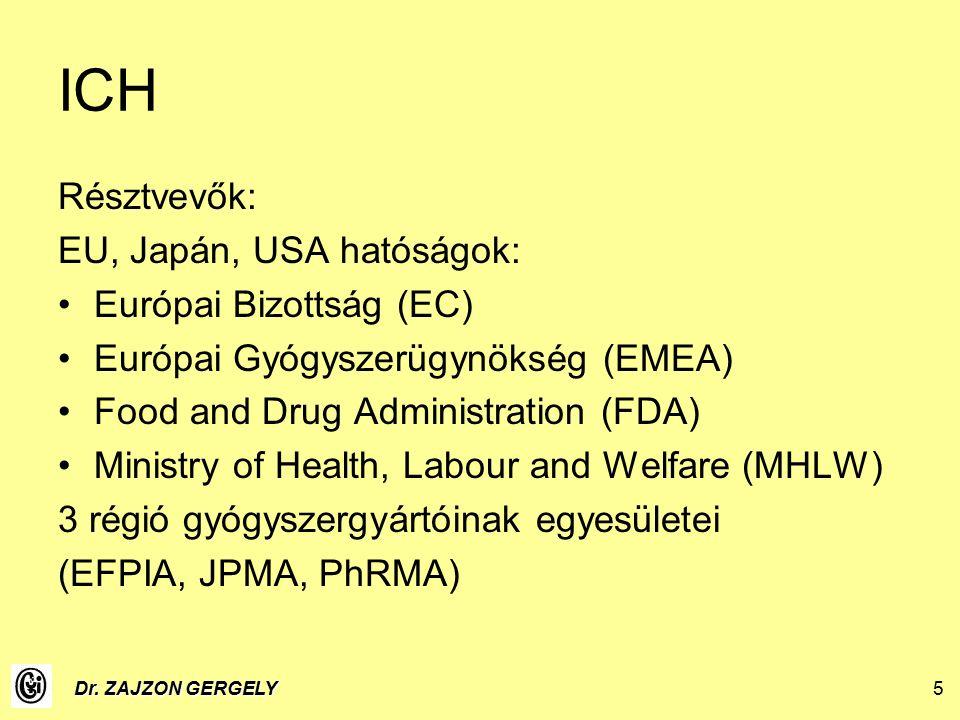 Dr. ZAJZON GERGELY5 ICH Résztvevők: EU, Japán, USA hatóságok: Európai Bizottság (EC) Európai Gyógyszerügynökség (EMEA) Food and Drug Administration (F