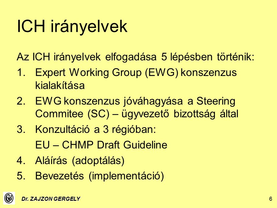 Dr. ZAJZON GERGELY6 ICH irányelvek Az ICH irányelvek elfogadása 5 lépésben történik: 1.Expert Working Group (EWG) konszenzus kialakítása 2.EWG konszen