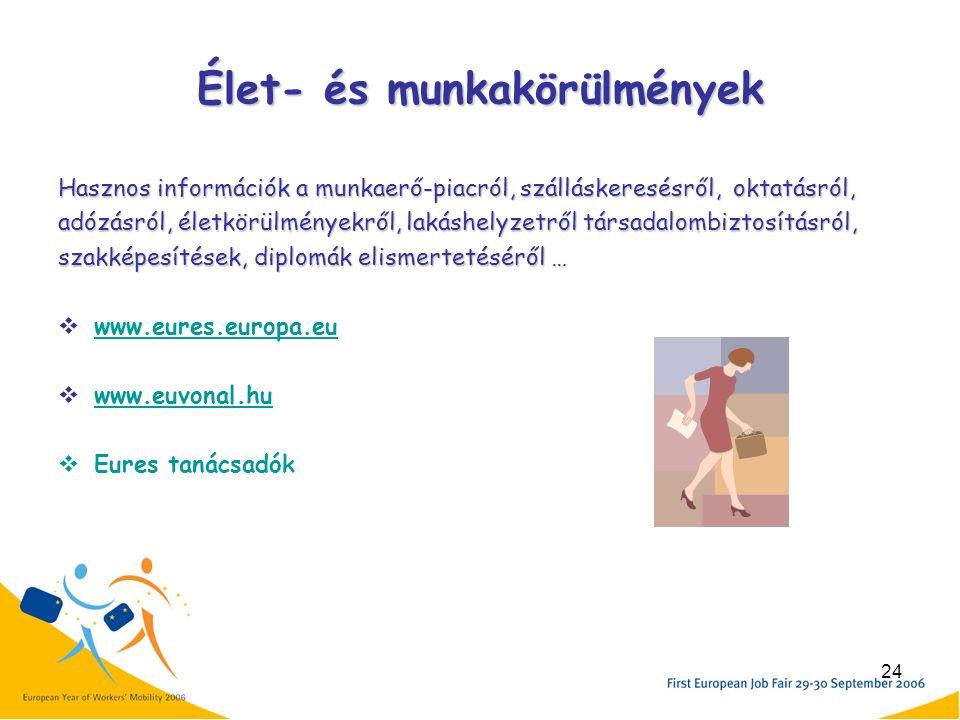 24 Élet- és munkakörülmények Hasznos információk a munkaerő-piacról, szálláskeresésről, oktatásról, adózásról, életkörülményekről, lakáshelyzetről társadalombiztosításról, szakképesítések, diplomák elismertetéséről …  www.eures.europa.eu www.eures.europa.eu  www.euvonal.hu www.euvonal.hu  Eures tanácsadók