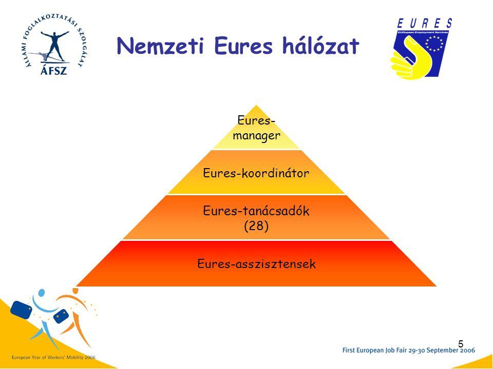 """6 """" 4 szabadság (Római szerződés)  Áruk szabad áramlása  Szolgáltatások szabad áramlása  Tőke szabad áramlása  Személyek szabad áramlása"""