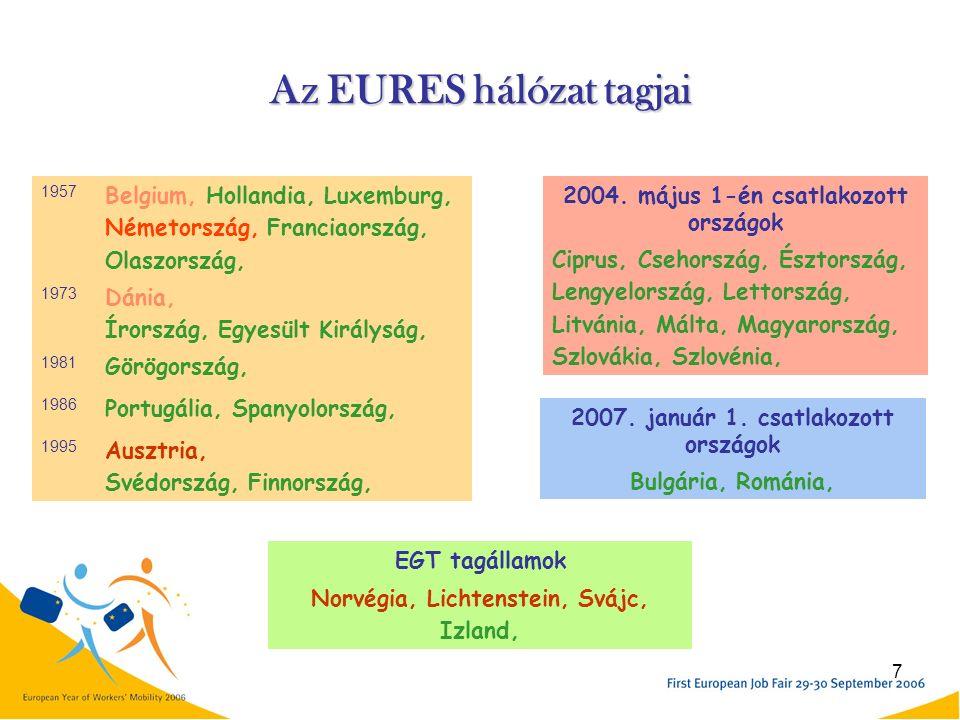 7 Az EURES hálózat tagjai 1957 Belgium, Hollandia, Luxemburg, Németország, Franciaország, Olaszország, 1973 Dánia, Írország, Egyesült Királyság, 1981 Görögország, 1986 Portugália, Spanyolország, 1995 Ausztria, Svédország, Finnország, EGT tagállamok Norvégia, Lichtenstein, Svájc, Izland, 2007.