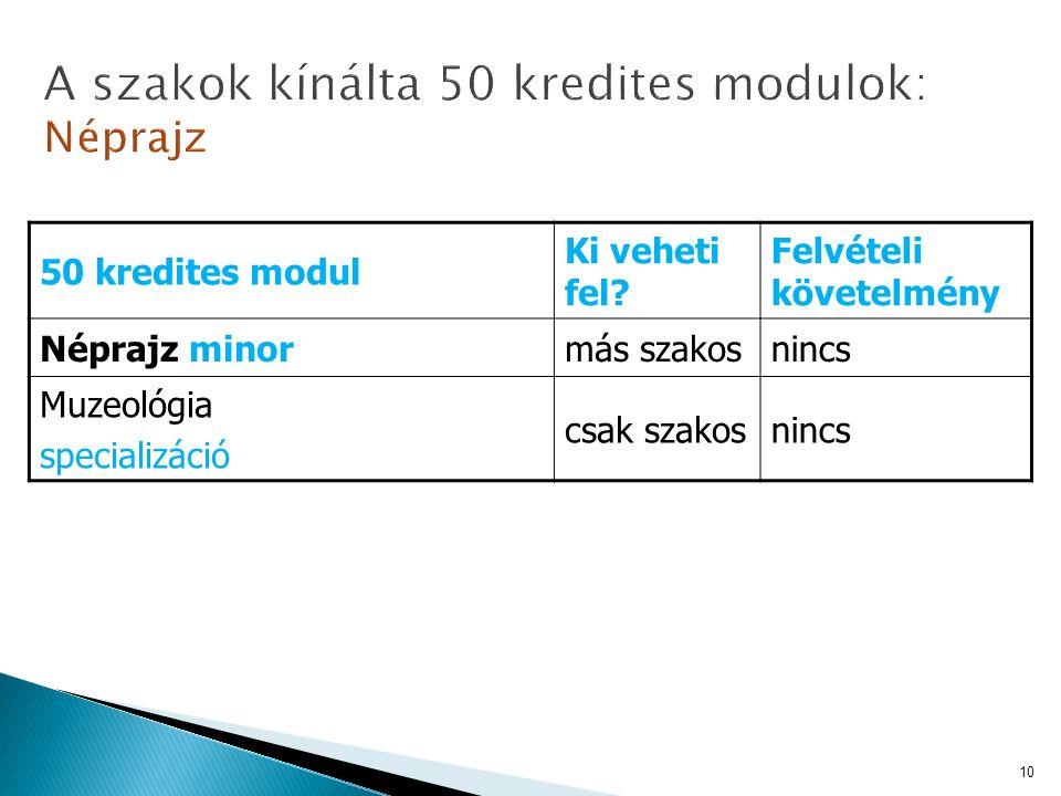 50 kredites modul Ki veheti fel? Felvételi követelmény Néprajz minormás szakosnincs Muzeológia specializáció csak szakosnincs 10
