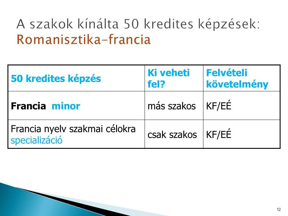 50 kredites képzés Ki veheti fel? Felvételi követelmény Francia minormás szakosKF/EÉ Francia nyelv szakmai célokra specializáció csak szakosKF/EÉ 12