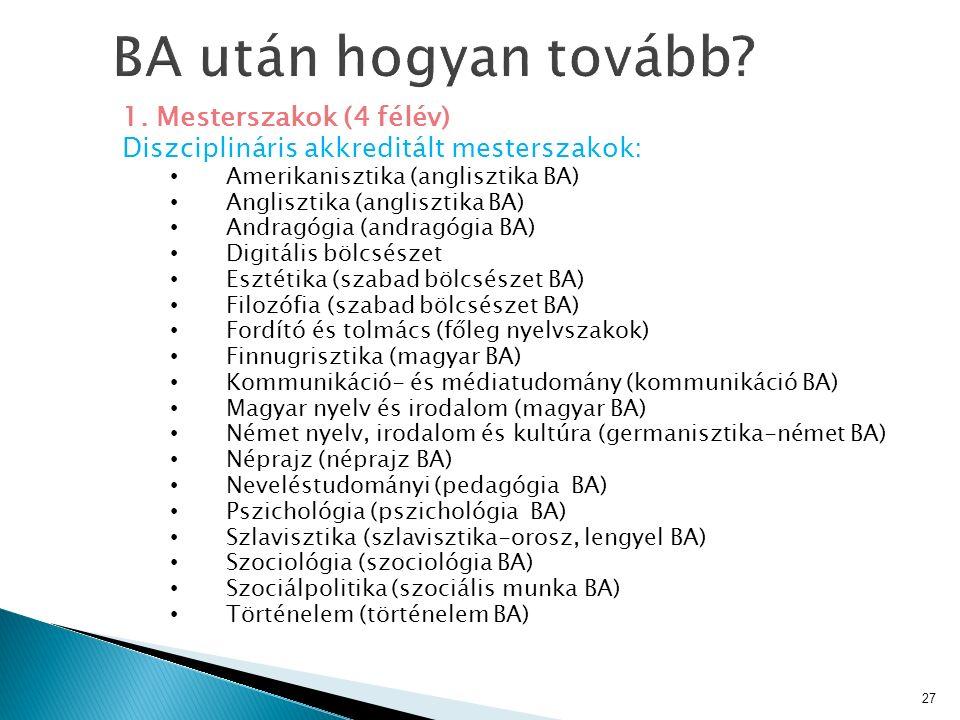 1. Mesterszakok (4 félév) Diszciplináris akkreditált mesterszakok: Amerikanisztika (anglisztika BA) Anglisztika (anglisztika BA) Andragógia (andragógi