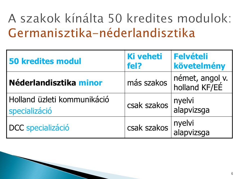 50 kredites modul Ki veheti fel? Felvételi követelmény Néderlandisztika minormás szakos német, angol v. holland KF/EÉ Holland üzleti kommunikáció spec