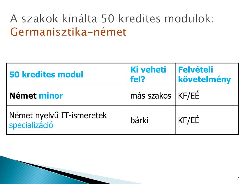 50 kredites modul Ki veheti fel? Felvételi követelmény Német minormás szakosKF/EÉ Német nyelvű IT-ismeretek specializáció bárkiKF/EÉ 7