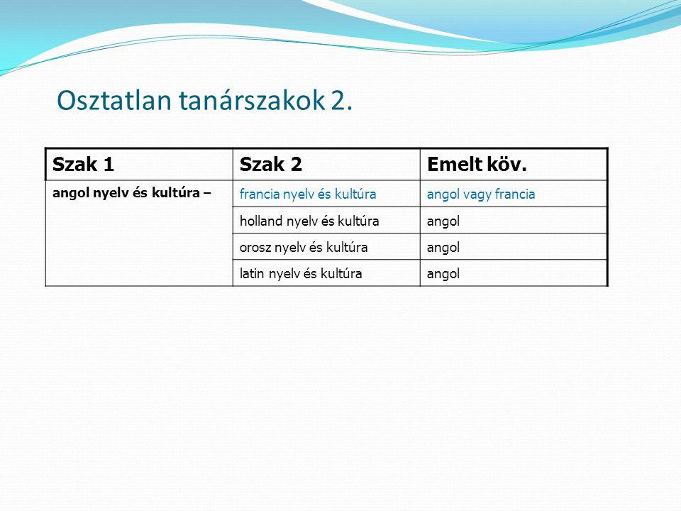 Osztatlan tanárszakok 2.Szak 1Szak 2Emelt köv.