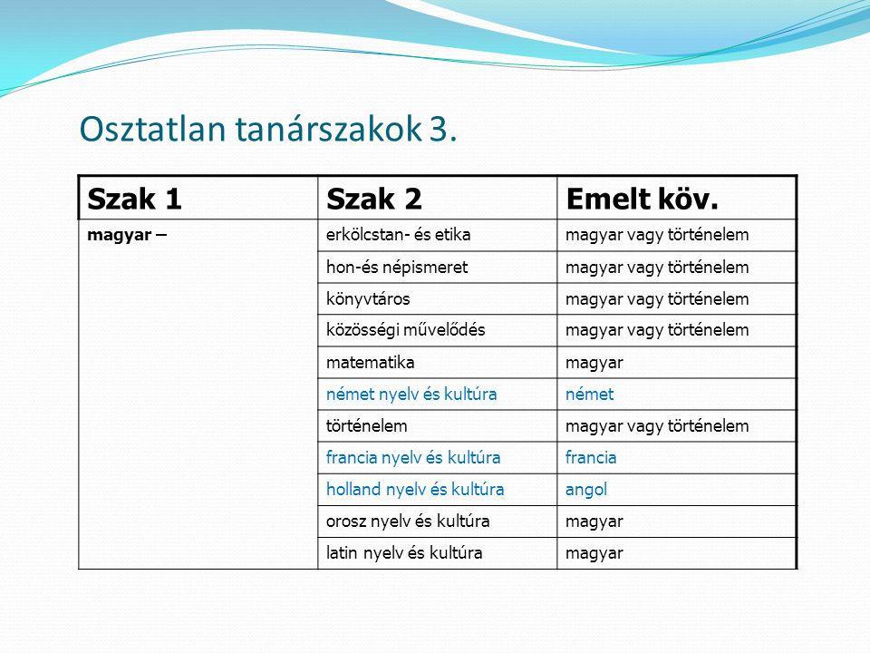 Osztatlan tanárszakok 3. Szak 1Szak 2Emelt köv.
