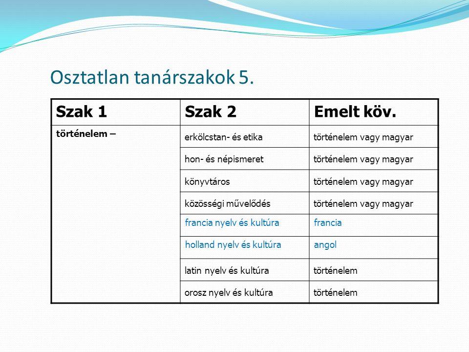 Osztatlan tanárszakok 5. Szak 1Szak 2Emelt köv.