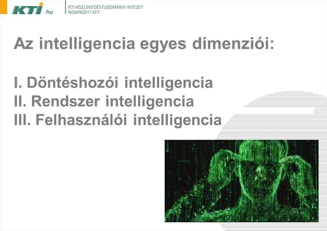 Az intelligencia egyes dimenziói: I. Döntéshozói intelligencia II. Rendszer intelligencia III. Felhasználói intelligencia