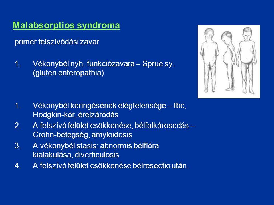Malabsorptios syndroma primer felszívódási zavar 1.Vékonybél nyh.